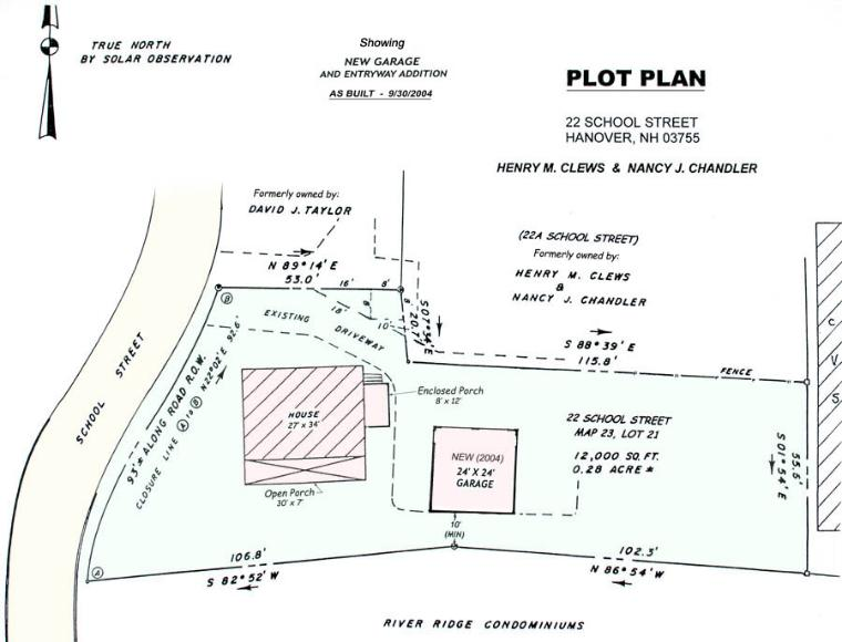 Plot plan for How to make a plot plan